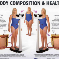How to Bill for BCA Body Composition Analysis for Obesity Services | CPT Code for Body Composition Analysis